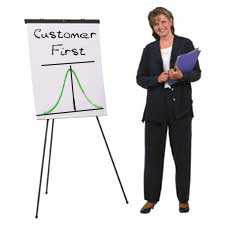 customer first - chart